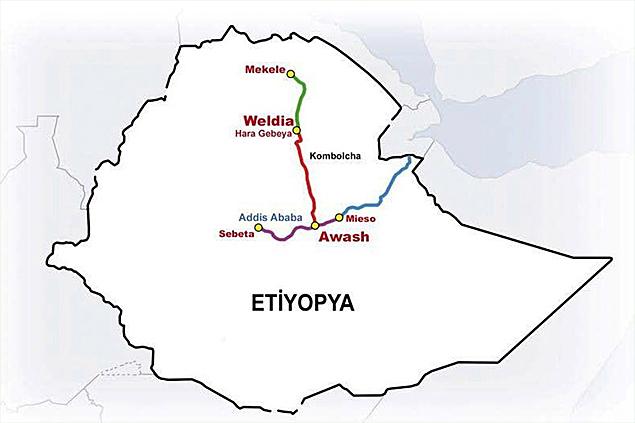 Ethiopian Railway Project